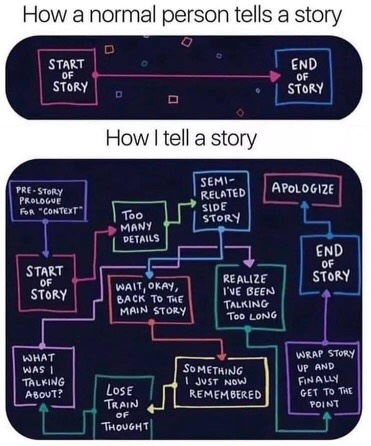 """Flow chart reading: How a normal person tells a story - Start of story - end of story. How I tell a story  - pre-story prologue for """"context"""" - start of story-  too many details - semi-related side story - wait, okay, back to the main story -  something I just now remembered - lose train of thought - what was I talking about? - realize I've been talking too long - wrap story up and finally get to the point - end of story - apologize"""
